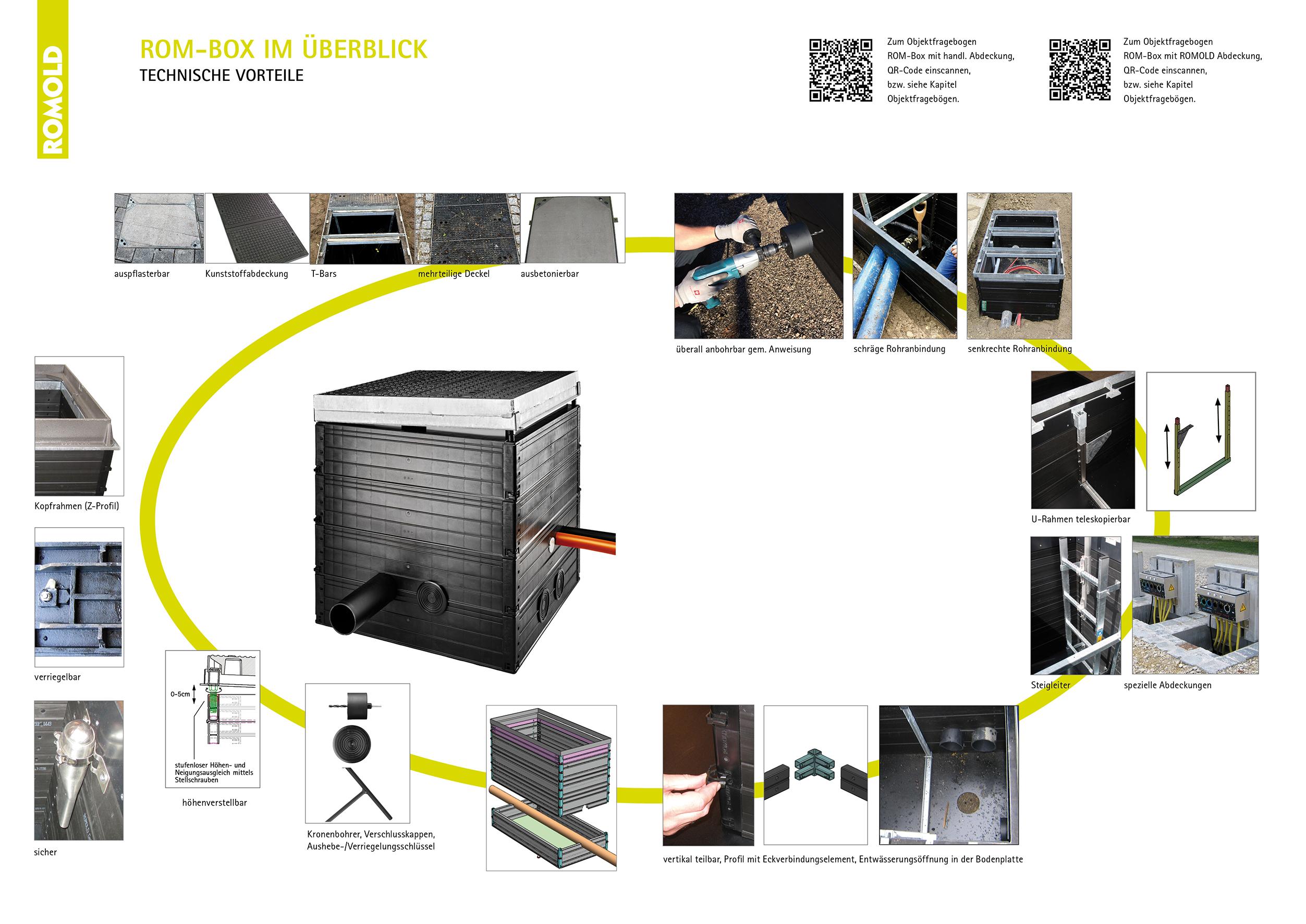 ROMOLD_Ueberblick_ROM-Box