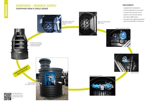 ROMOLD_supply-system_EN