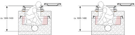 2017-Katalog – Vergleich DN1000_DN625